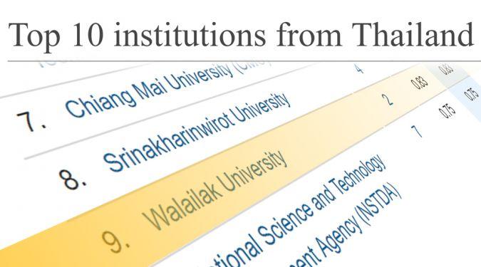 ศูนย์ความเป็นเลิศ มหาวิทยาลัยวลัยลักษณ์ สร้างประวัติศาสตร์ ผงาดขึ้น Nature Index ปีล่าสุด
