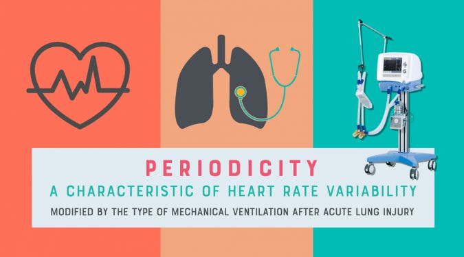 Periodicity ‒ A Characteristic of Heart Rate Variability Modified by the Type of Mechanical Ventilation