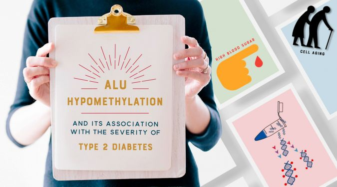 The association between Alu hypomethylation and severity of type 2 diabetes mellitus