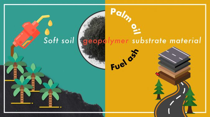 Palm oil fuel ash-soft soil geopolymer for subgrade applications