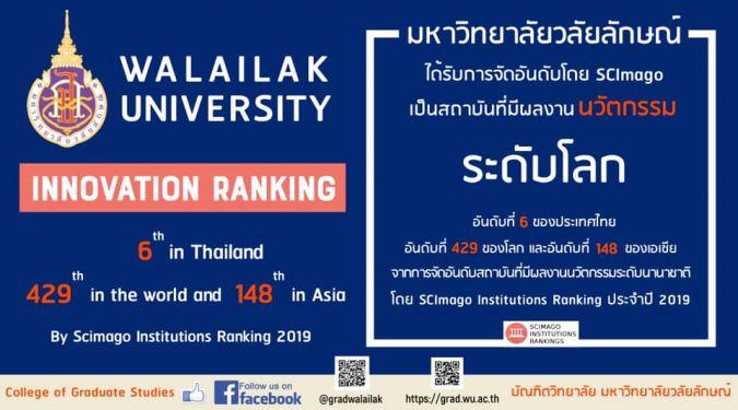ผลงานด้านนวัตกรรมของมหาวิทยาลัยวลัยลักษณ์ติด Top 10 ของประเทศไทย