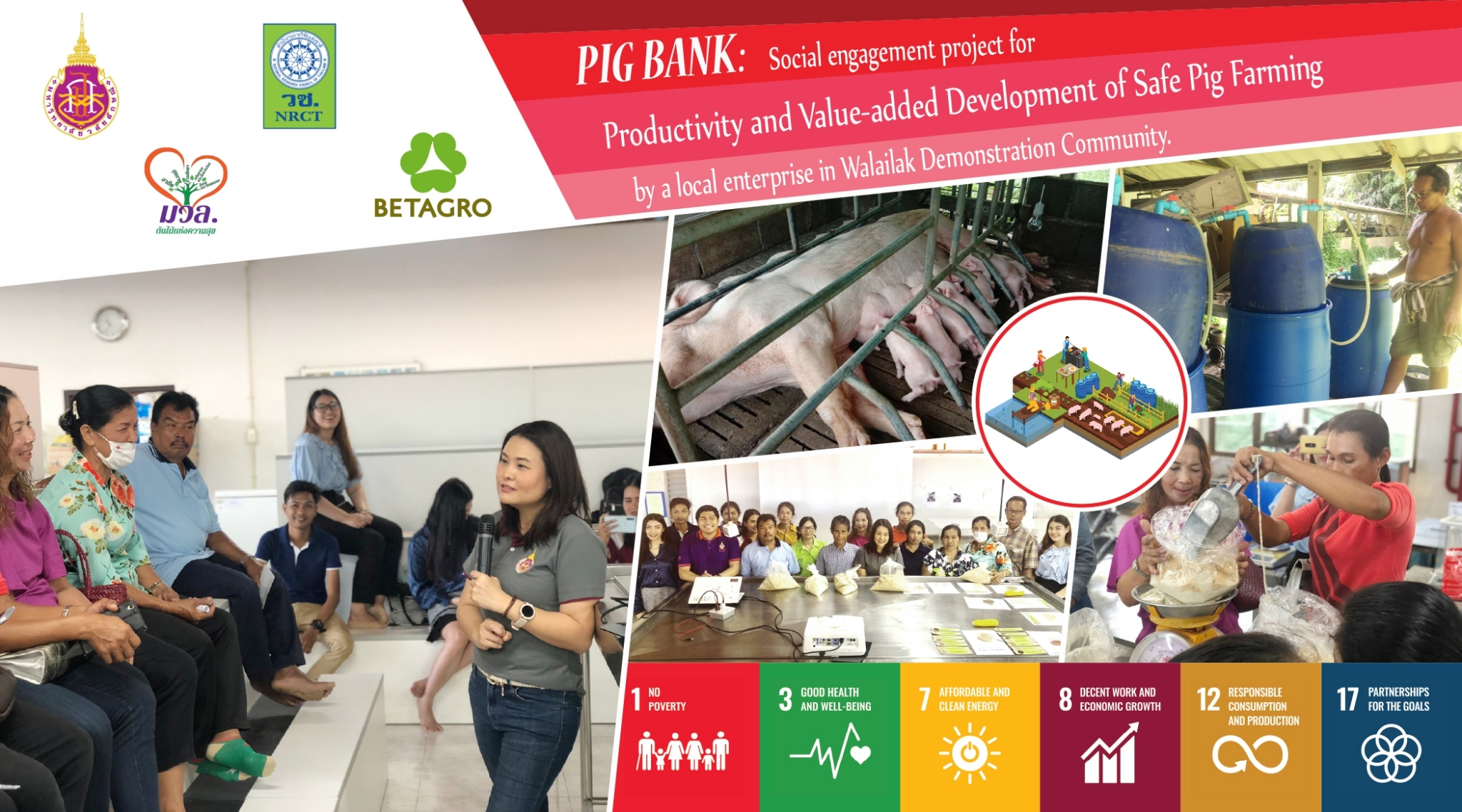 PIG BANK: Social engagement project for Productivity and Value-added Development of Safe Pig Farming by a local enterprise in Walailak Demonstration Community.